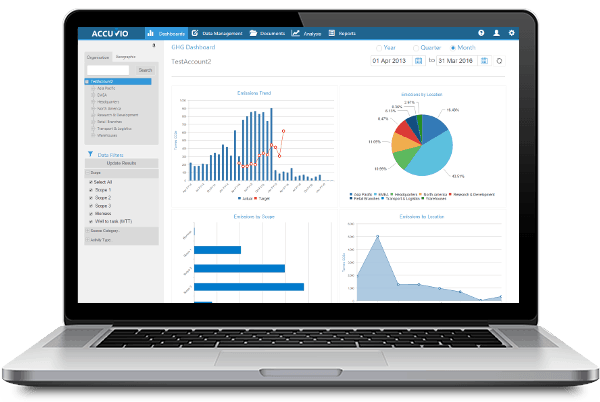 sustainability software dashboard vervantis